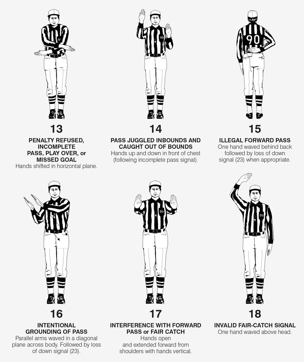 High School Football Referee Signals