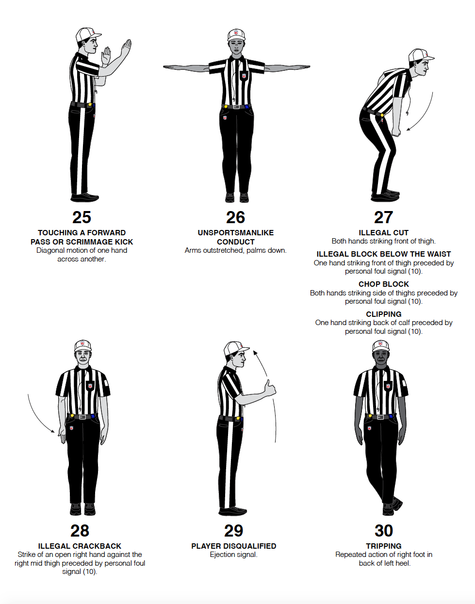 graphic relating to Hand and Foot Rules Printable called 2019 NFL Rulebook NFL Soccer Functions